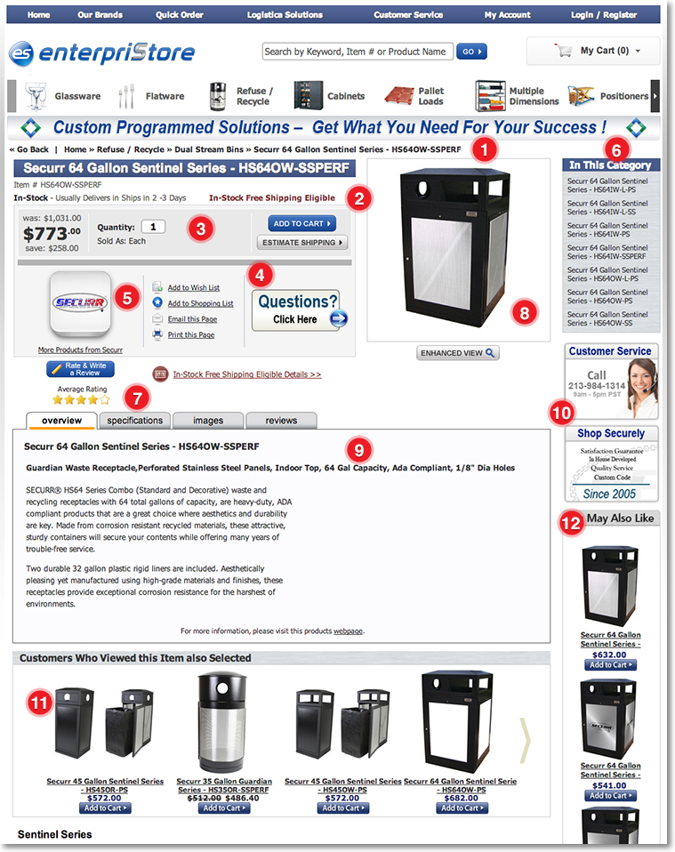 Ecommerce Best Practices Products1 Ecommerce Best Practices Design