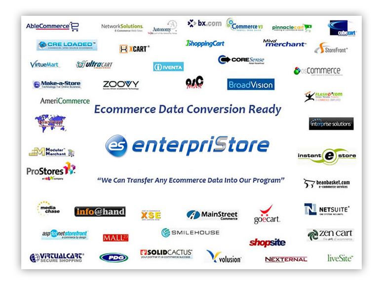 Intelligent Connect Data Integration Accounting Databases Integrated1 3rd Party Ecommerce