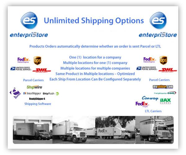 Parcel LTL Shipping enterpriStore enterpriStore Ecommerce Shipping