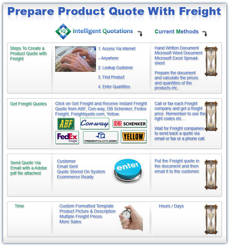 intelligent quotations graphics Intelligent Quotations