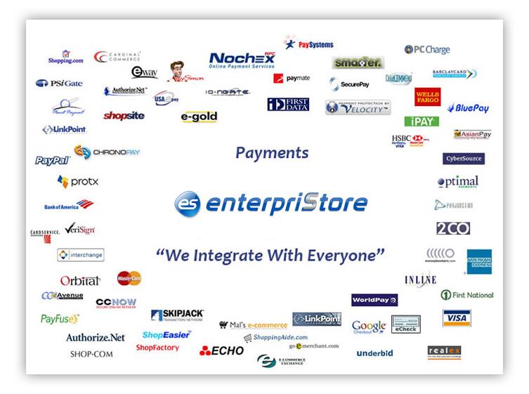 logos Payment Modules