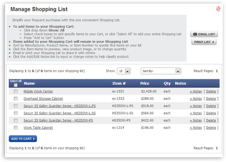 mya manage shopping list Manage Shopping Lists