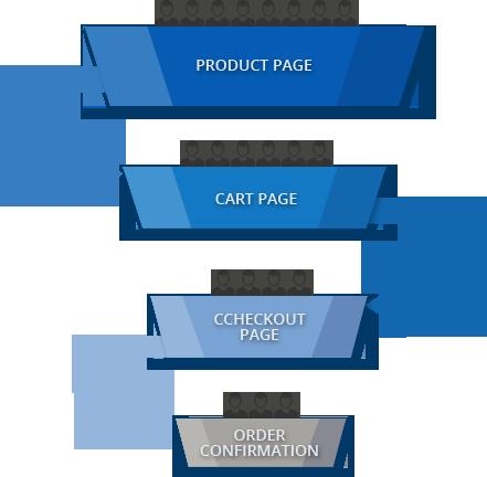 process img Ecommerce Custom Programming home