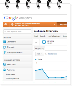 google analytice tracking 01 Business Intelligence