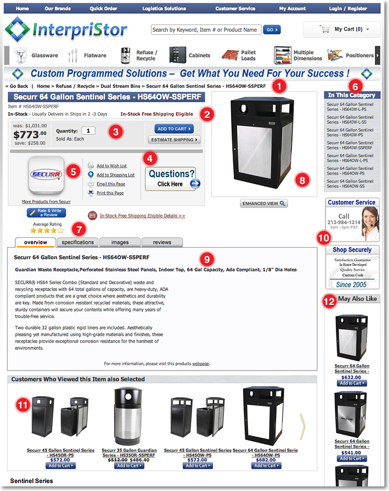product page Ecommerce Best Practices   Products
