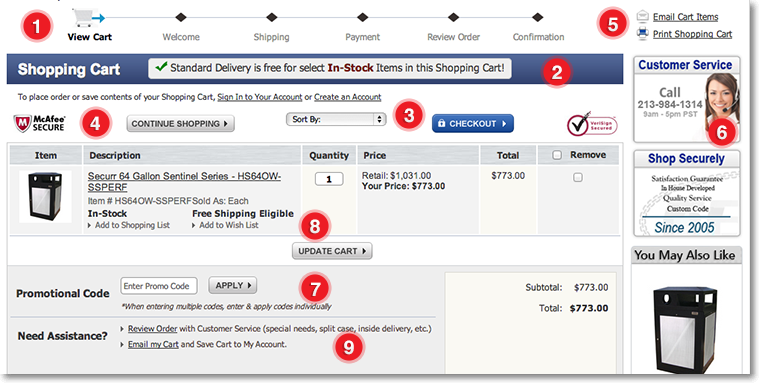 shopping cart Ecommerce Best Practices Design